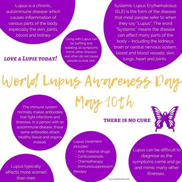 World Lups Day