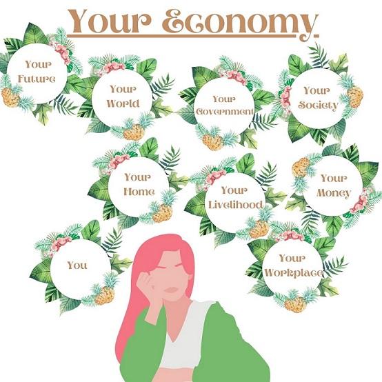 Your Economy